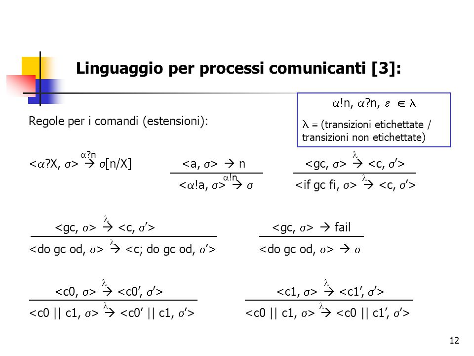 Linguaggio per processi comunicanti [3]: